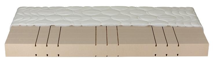 bemanova 7 zonen kaltschaum matratze finessa 500 ks h2 kaltschaummatratzen matratzen. Black Bedroom Furniture Sets. Home Design Ideas